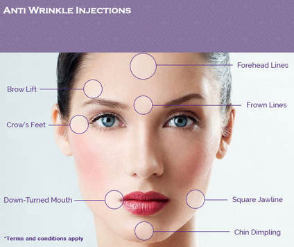 Cosmetic Injectons